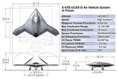 X-47B Drone, Pesawat Canggih Milik AS Yang Mirip UFO